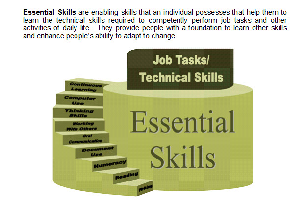 Essential_Skills